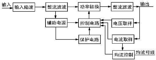 盛驰电源 scw60v6a双路线性直流稳压电源